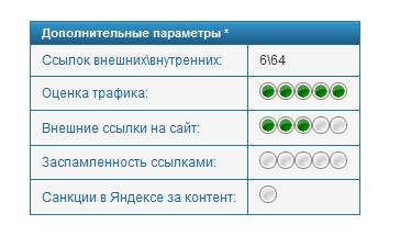 Показатели качества сайта